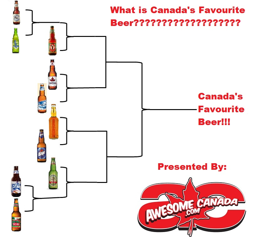 What is Canada's Favourite Beer?
